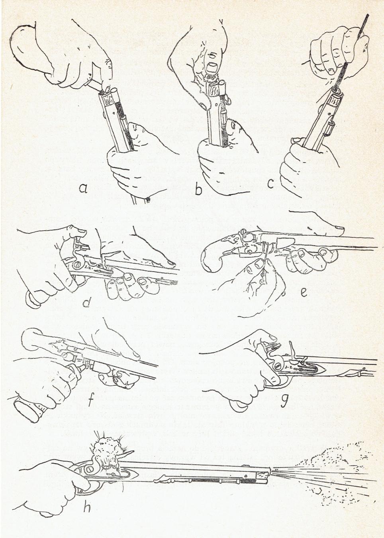 5.-Proces-ladowania-i-strzelania-wg-Zarawskiego